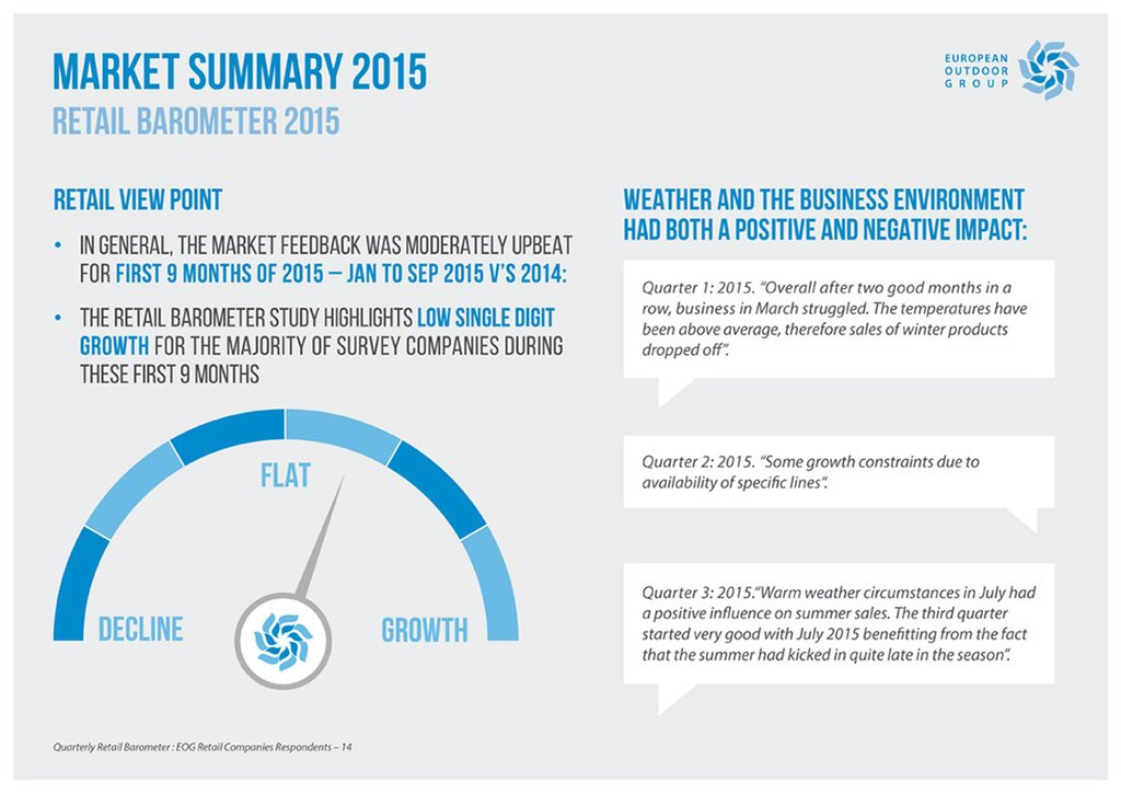 European Outdoor Group Market Research Retail Sales Barometer 2015